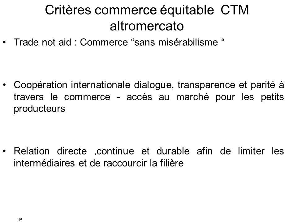 15 Critères commerce équitable CTM altromercato Trade not aid : Commerce sans misérabilisme Coopération internationale dialogue, transparence et parité à travers le commerce - accès au marché pour les petits producteurs Relation directe,continue et durable afin de limiter les intermédiaires et de raccourcir la filière