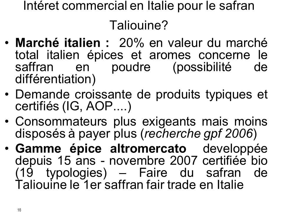 18 Marché italien : 20% en valeur du marché total italien épices et aromes concerne le saffran en poudre (possibilité de différentiation) Demande croissante de produits typiques et certifiés (IG, AOP....) Consommateurs plus exigeants mais moins disposés à payer plus (recherche gpf 2006) Gamme épice altromercato developpée depuis 15 ans - novembre 2007 certifiée bio (19 typologies) – Faire du safran de Taliouine le 1er saffran fair trade en Italie Intéret commercial en Italie pour le safran Taliouine?