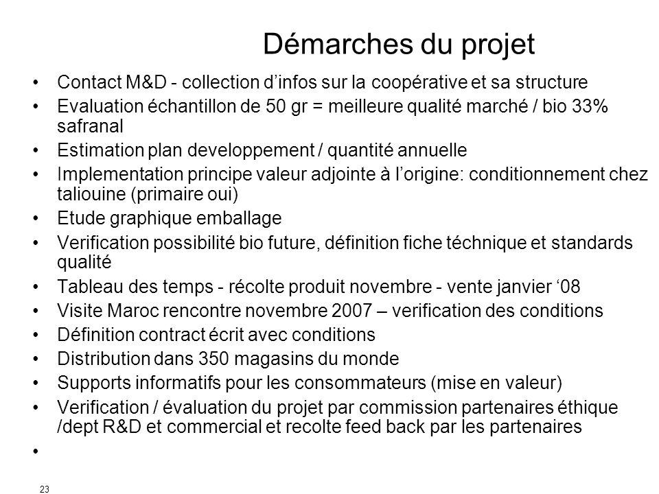 23 Démarches du projet Contact M&D - collection dinfos sur la coopérative et sa structure Evaluation échantillon de 50 gr = meilleure qualité marché /
