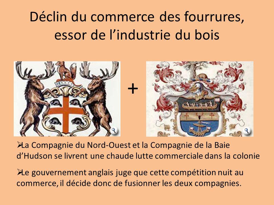 Déclin du commerce des fourrures, essor de lindustrie du bois + La Compagnie du Nord-Ouest et la Compagnie de la Baie dHudson se livrent une chaude lu