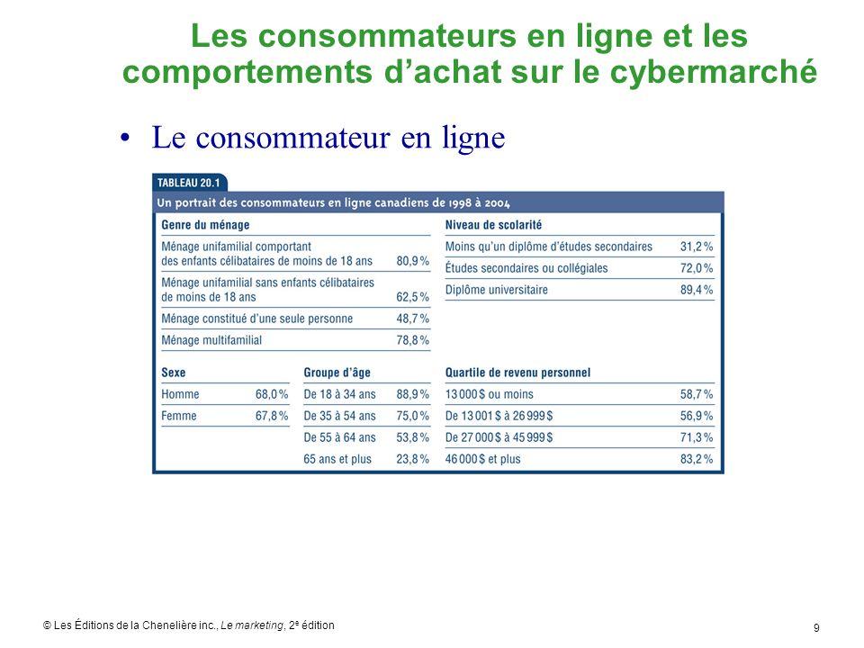 © Les Éditions de la Chenelière inc., Le marketing, 2 e édition 10 Les consommateurs en ligne et les comportements dachat sur le cybermarché Le consommateur en ligne