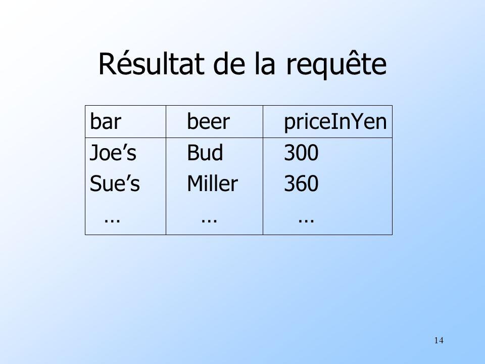 14 Résultat de la requête barbeerpriceInYen JoesBud300 SuesMiller360 … … …