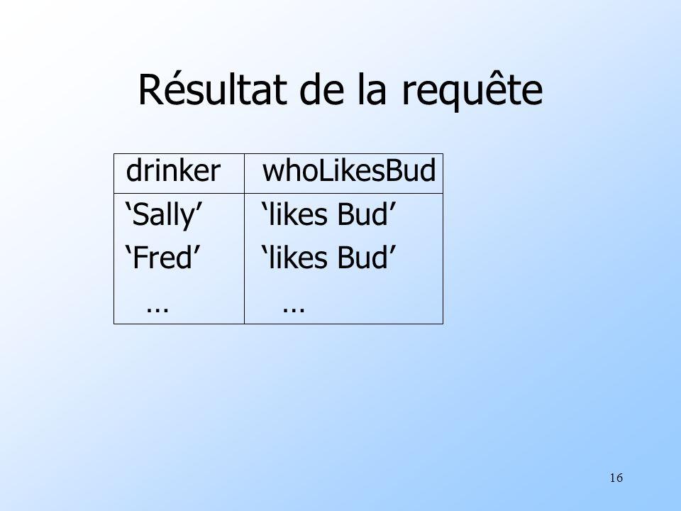 16 Résultat de la requête drinkerwhoLikesBud Sallylikes Bud Fredlikes Bud …