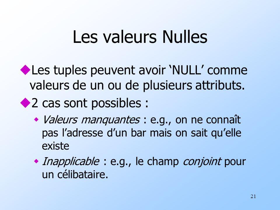 21 Les valeurs Nulles uLes tuples peuvent avoir NULL comme valeurs de un ou de plusieurs attributs.
