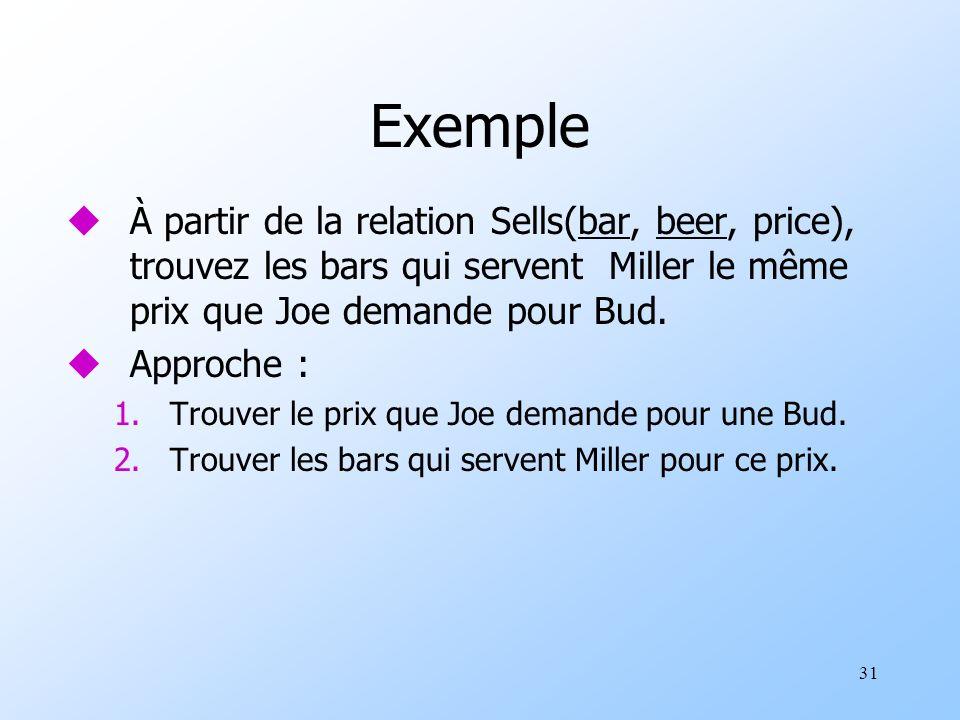 31 Exemple uÀ partir de la relation Sells(bar, beer, price), trouvez les bars qui servent Miller le même prix que Joe demande pour Bud.