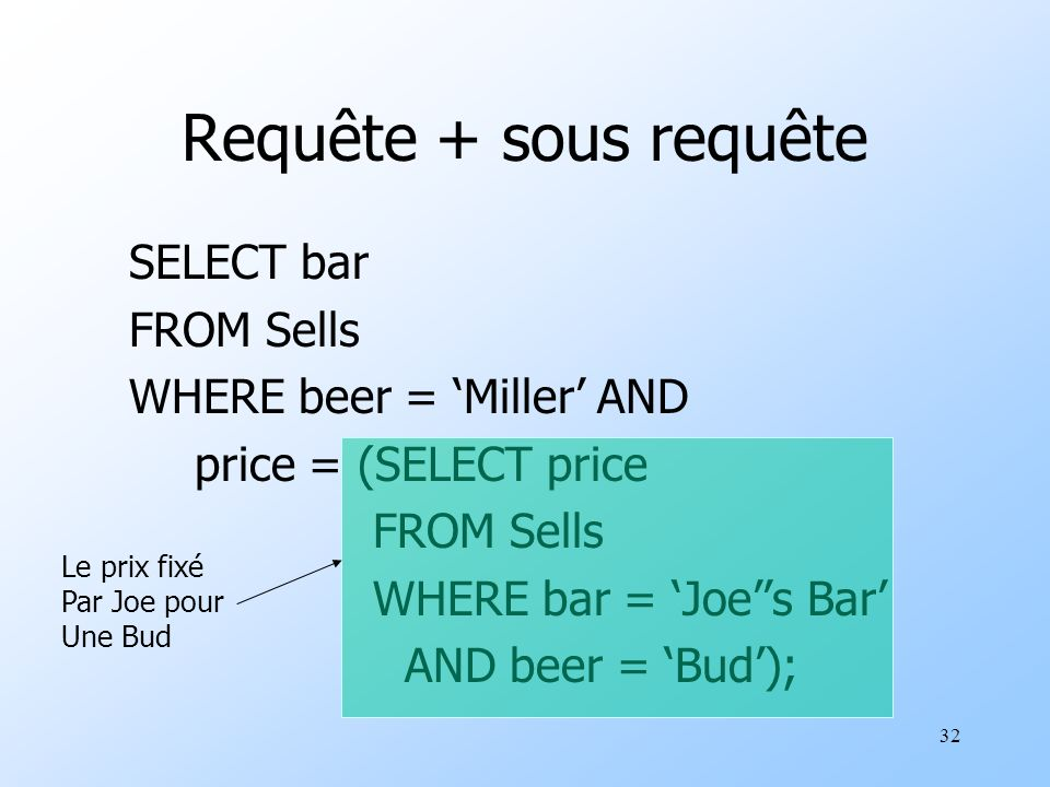 32 Requête + sous requête SELECT bar FROM Sells WHERE beer = Miller AND price = (SELECT price FROM Sells WHERE bar = Joes Bar AND beer = Bud); Le prix