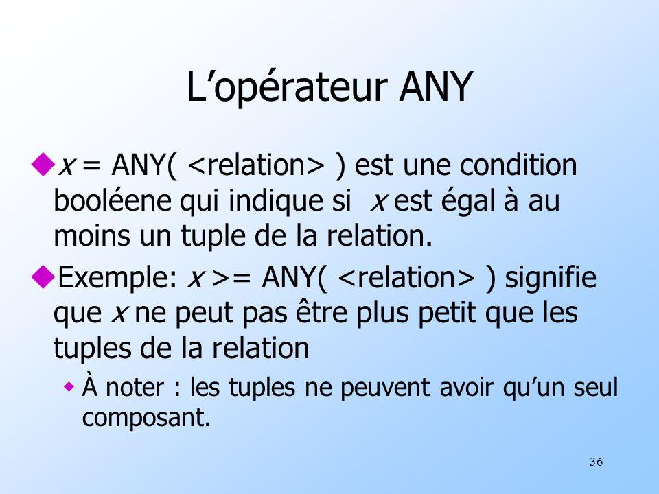36 Lopérateur ANY ux = ANY( ) est une condition booléene qui indique si x est égal à au moins un tuple de la relation.