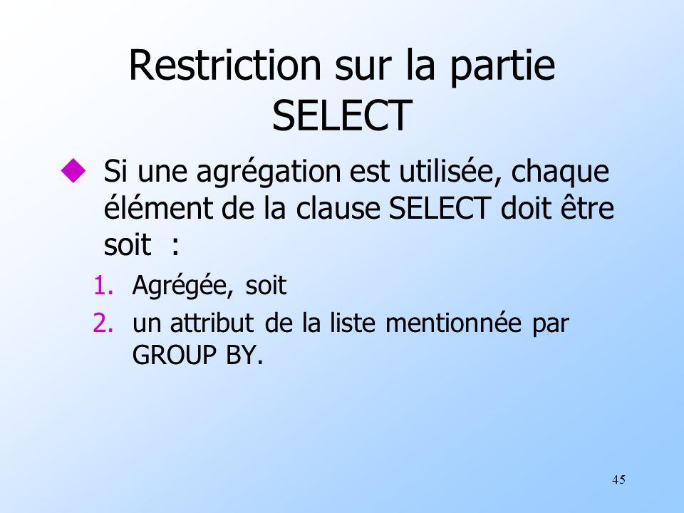 45 Restriction sur la partie SELECT uSi une agrégation est utilisée, chaque élément de la clause SELECT doit être soit : 1.Agrégée, soit 2.un attribut de la liste mentionnée par GROUP BY.