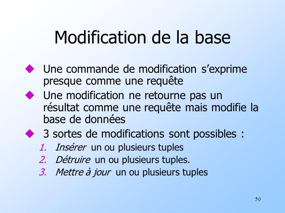 50 Modification de la base uUne commande de modification sexprime presque comme une requête uUne modification ne retourne pas un résultat comme une requête mais modifie la base de données u3 sortes de modifications sont possibles : 1.Insérer un ou plusieurs tuples 2.Détruire un ou plusieurs tuples.