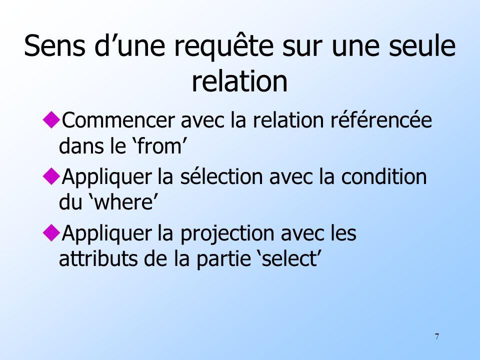7 Sens dune requête sur une seule relation uCommencer avec la relation référencée dans le from uAppliquer la sélection avec la condition du where uAppliquer la projection avec les attributs de la partie select