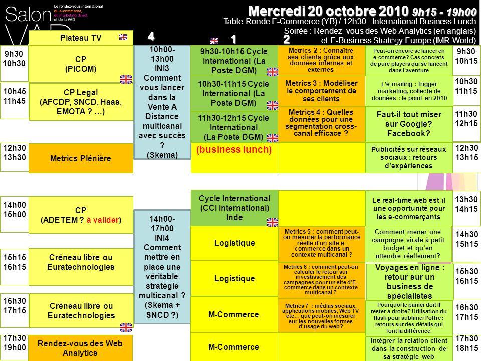 15h15 16h15 Créneau libre ou Euratechnologies Metrics Plénière 9h30 10h30 Mercredi 20 octobre 2010 9h15 - 19h00 10h45 11h45 12h30 13h30 14h00 15h00 16