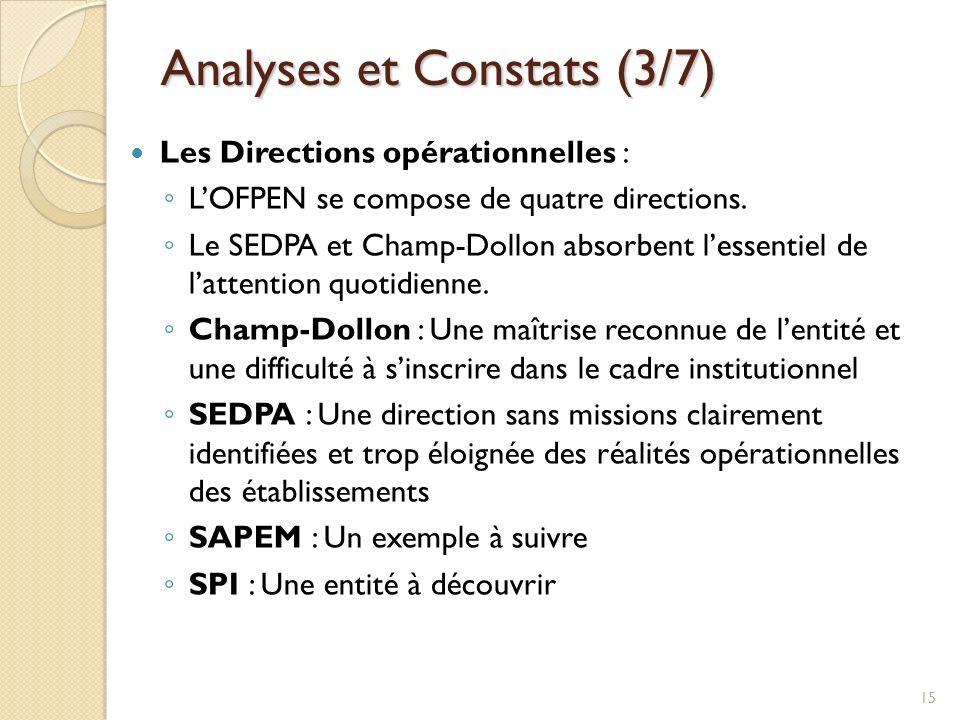 Analyses et Constats (3/7) Les Directions opérationnelles : LOFPEN se compose de quatre directions. Le SEDPA et Champ-Dollon absorbent lessentiel de l