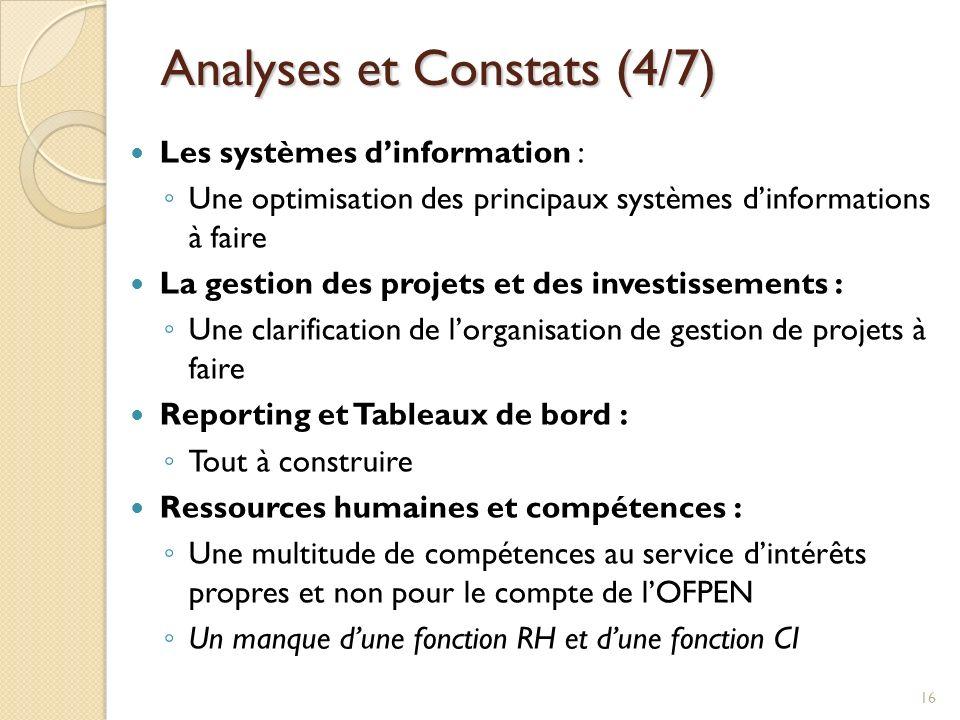 Analyses et Constats (4/7) Les systèmes dinformation : Une optimisation des principaux systèmes dinformations à faire La gestion des projets et des in