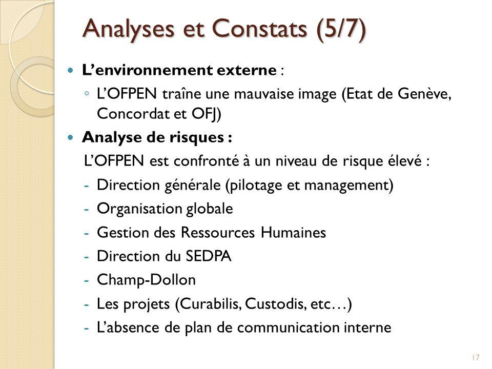 Analyses et Constats (5/7) Lenvironnement externe : LOFPEN traîne une mauvaise image (Etat de Genève, Concordat et OFJ) Analyse de risques : LOFPEN es