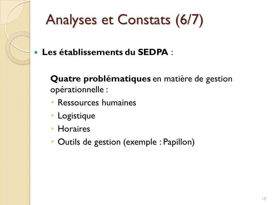 Analyses et Constats (6/7) Les établissements du SEDPA : Quatre problématiques en matière de gestion opérationnelle : Ressources humaines Logistique H