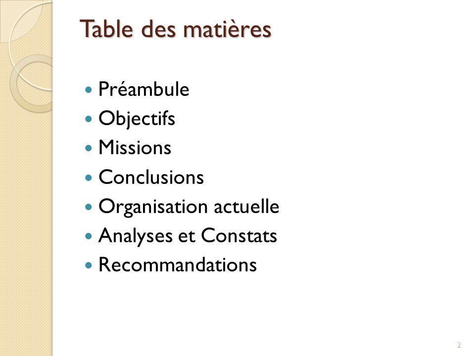 Table des matières Préambule Objectifs Missions Conclusions Organisation actuelle Analyses et Constats Recommandations 2
