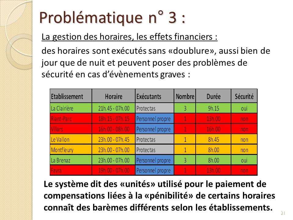 La gestion des horaires, les effets financiers : des horaires sont exécutés sans «doublure», aussi bien de jour que de nuit et peuvent poser des probl