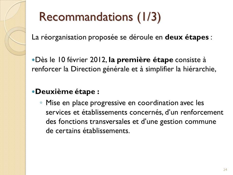Recommandations (1/3) La réorganisation proposée se déroule en deux étapes : Dès le 10 février 2012, la première étape consiste à renforcer la Directi