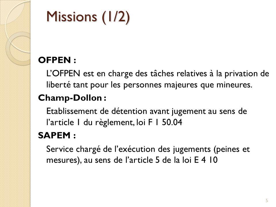 Missions (1/2) OFPEN : LOFPEN est en charge des tâches relatives à la privation de liberté tant pour les personnes majeures que mineures. Champ-Dollon