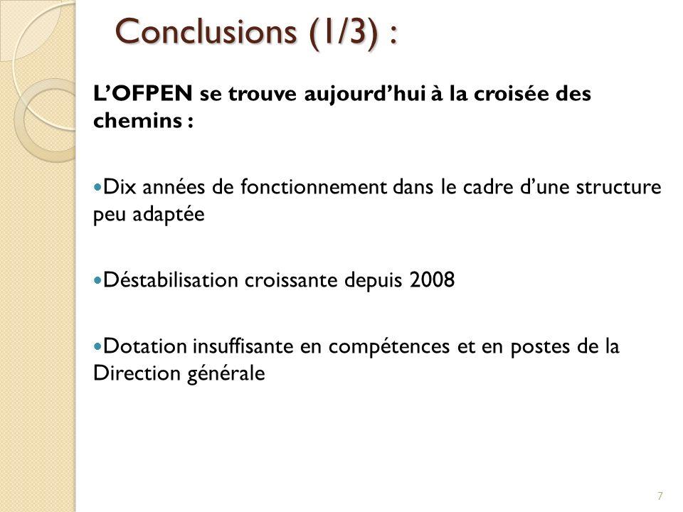 Conclusions (1/3) : LOFPEN se trouve aujourdhui à la croisée des chemins : Dix années de fonctionnement dans le cadre dune structure peu adaptée Désta