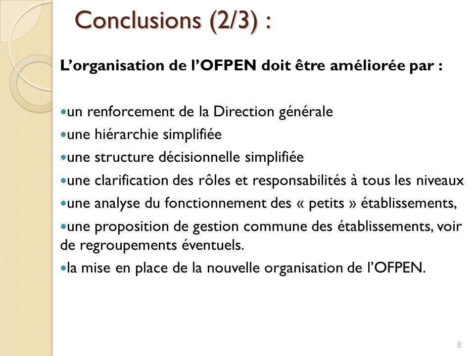 Conclusions (2/3) : Lorganisation de lOFPEN doit être améliorée par : un renforcement de la Direction générale une hiérarchie simplifiée une structure