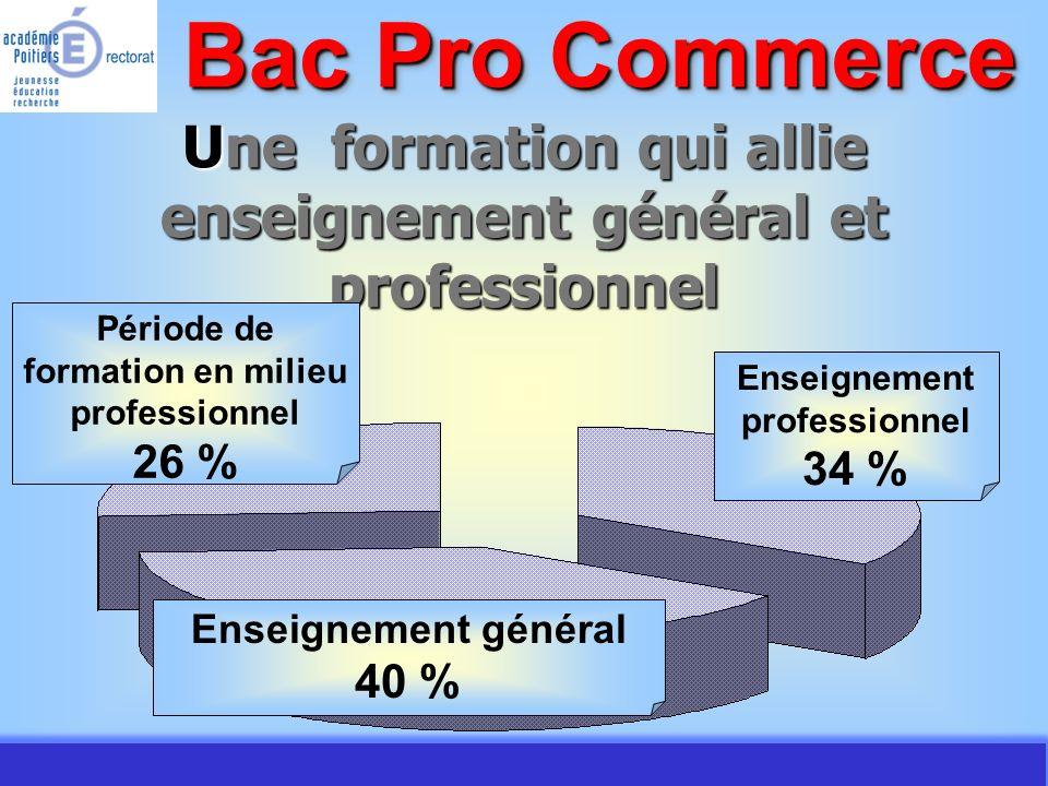 JMJ / Commerce Vente - AC Poitiers 2007 Une formation qui allie enseignement général et professionnel Bac Pro Commerce Enseignement professionnel 34 %