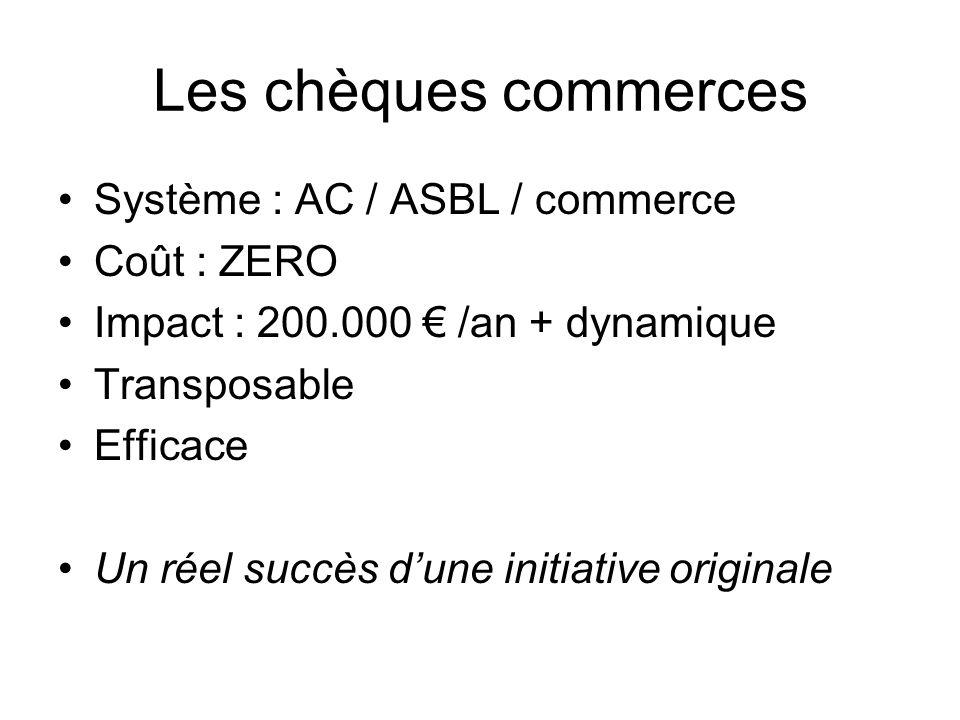 Les chèques commerces Système : AC / ASBL / commerce Coût : ZERO Impact : 200.000 /an + dynamique Transposable Efficace Un réel succès dune initiative originale