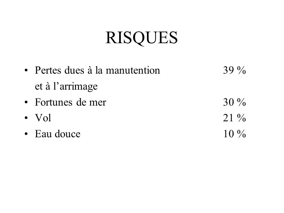RISQUES Pertes dues à la manutention 39 % et à larrimage Fortunes de mer30 % Vol21 % Eau douce10 %