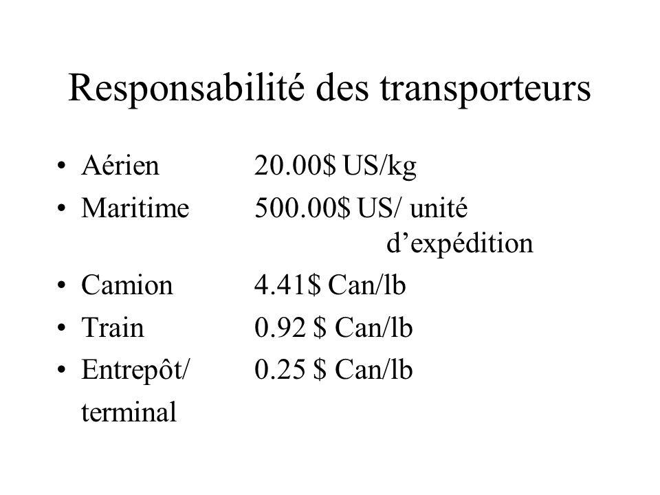 Responsabilité des transporteurs Aérien 20.00$ US/kg Maritime500.00$ US/ unité dexpédition Camion4.41$ Can/lb Train0.92 $ Can/lb Entrepôt/0.25 $ Can/l