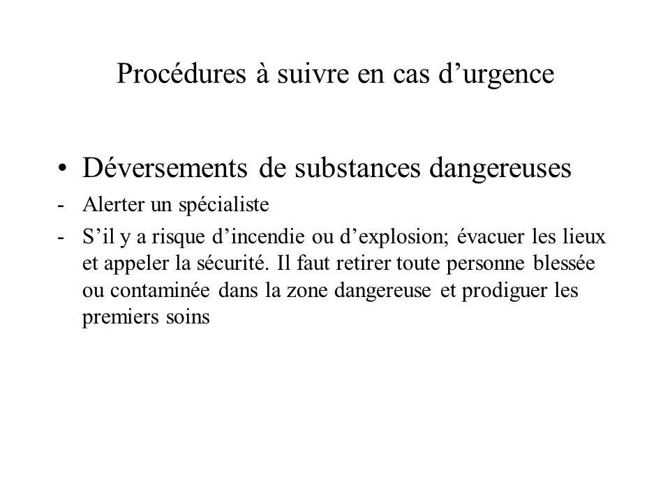 Procédures à suivre en cas durgence Déversements de substances dangereuses -Alerter un spécialiste -Sil y a risque dincendie ou dexplosion; évacuer le