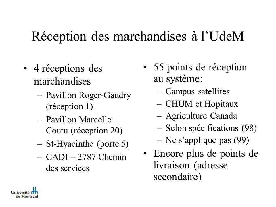 Réception des marchandises à lUdeM 4 réceptions des marchandises –Pavillon Roger-Gaudry (réception 1) –Pavillon Marcelle Coutu (réception 20) –St-Hyac