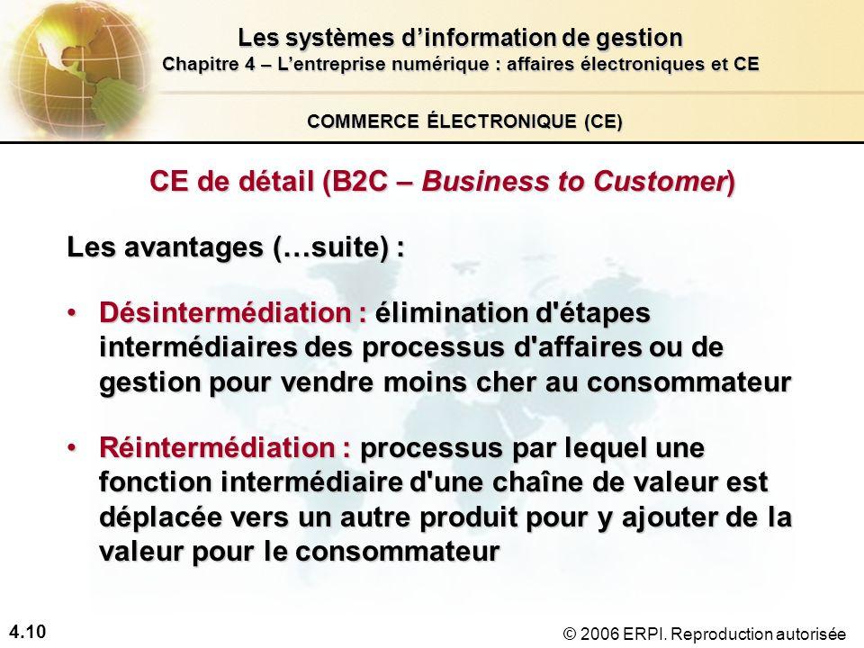 4.10 Les systèmes dinformation de gestion Chapitre 4 – Lentreprise numérique : affaires électroniques et CE © 2006 ERPI. Reproduction autorisée COMMER