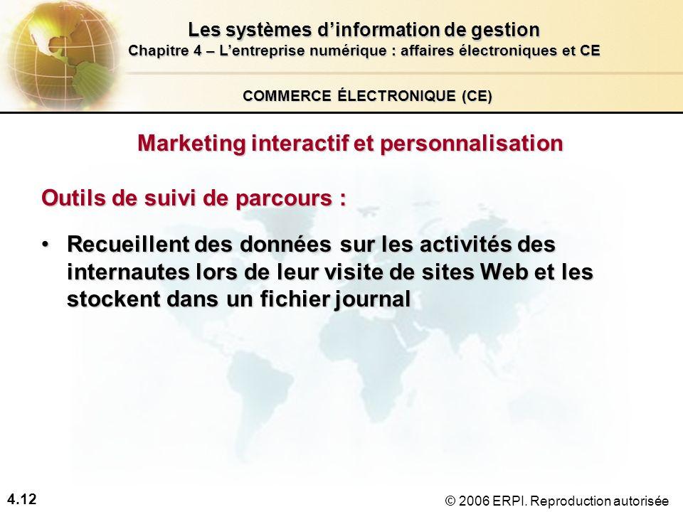 4.12 Les systèmes dinformation de gestion Chapitre 4 – Lentreprise numérique : affaires électroniques et CE © 2006 ERPI. Reproduction autorisée COMMER