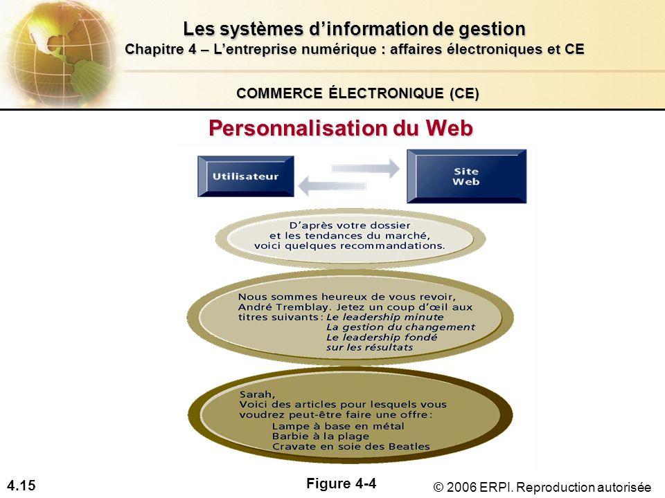 4.15 Les systèmes dinformation de gestion Chapitre 4 – Lentreprise numérique : affaires électroniques et CE © 2006 ERPI. Reproduction autorisée COMMER