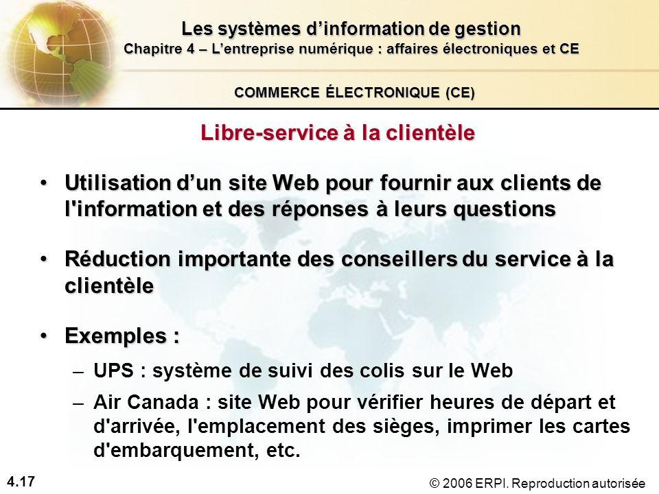4.17 Les systèmes dinformation de gestion Chapitre 4 – Lentreprise numérique : affaires électroniques et CE © 2006 ERPI. Reproduction autorisée COMMER