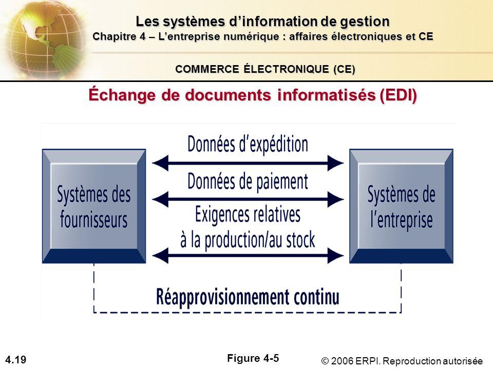 4.19 Les systèmes dinformation de gestion Chapitre 4 – Lentreprise numérique : affaires électroniques et CE © 2006 ERPI. Reproduction autorisée COMMER