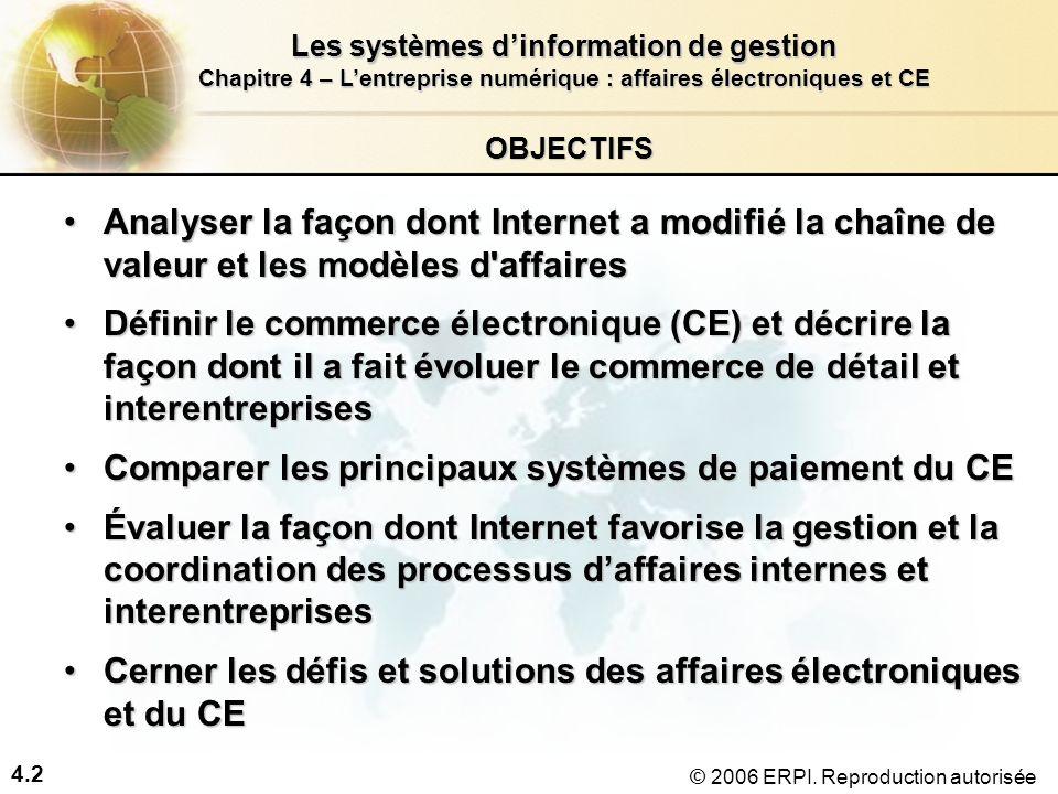 4.2 Les systèmes dinformation de gestion Chapitre 4 – Lentreprise numérique : affaires électroniques et CE © 2006 ERPI. Reproduction autorisée OBJECTI