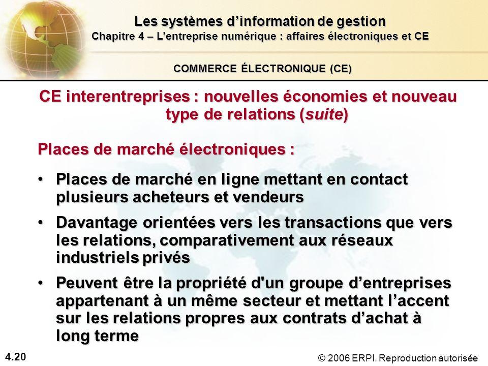 4.20 Les systèmes dinformation de gestion Chapitre 4 – Lentreprise numérique : affaires électroniques et CE © 2006 ERPI. Reproduction autorisée COMMER