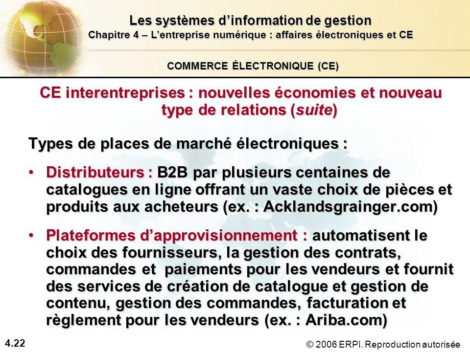 4.22 Les systèmes dinformation de gestion Chapitre 4 – Lentreprise numérique : affaires électroniques et CE © 2006 ERPI. Reproduction autorisée COMMER