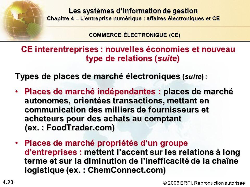 4.23 Les systèmes dinformation de gestion Chapitre 4 – Lentreprise numérique : affaires électroniques et CE © 2006 ERPI. Reproduction autorisée COMMER