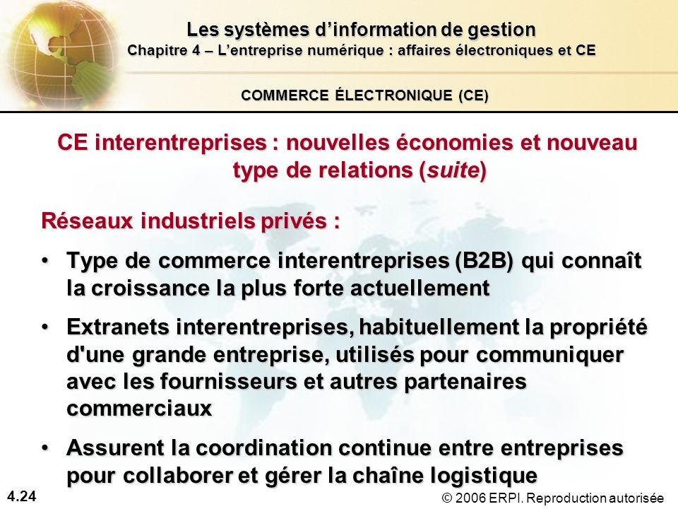 4.24 Les systèmes dinformation de gestion Chapitre 4 – Lentreprise numérique : affaires électroniques et CE © 2006 ERPI. Reproduction autorisée COMMER