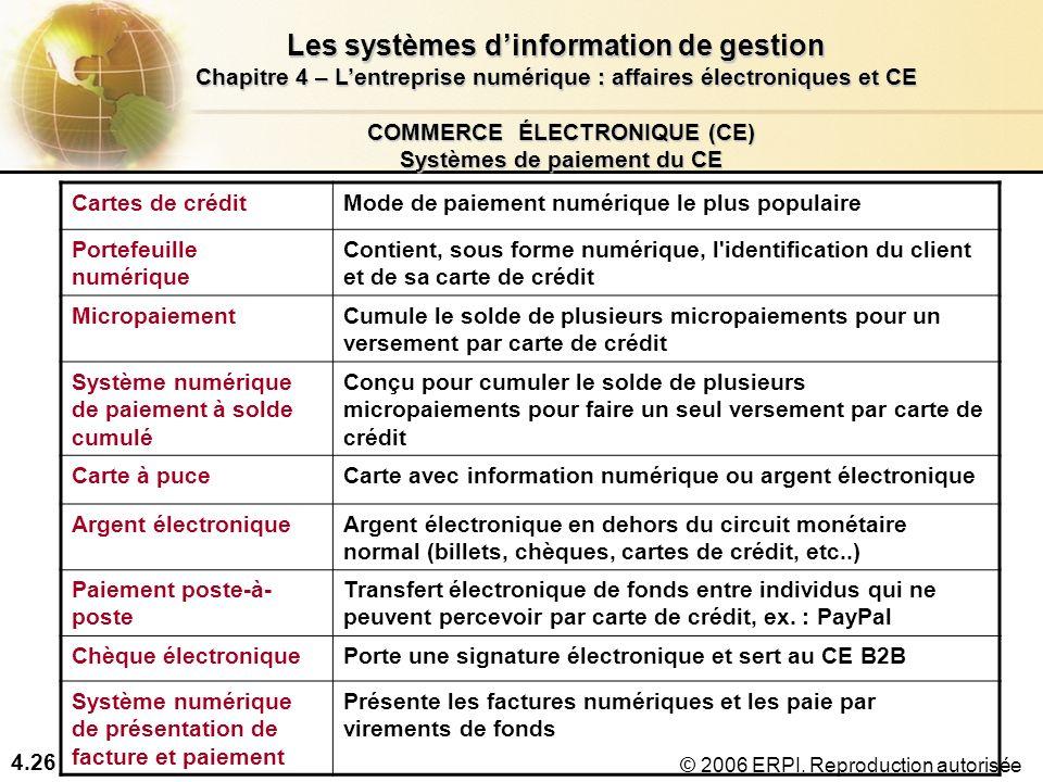 4.26 Les systèmes dinformation de gestion Chapitre 4 – Lentreprise numérique : affaires électroniques et CE © 2006 ERPI. Reproduction autorisée COMMER