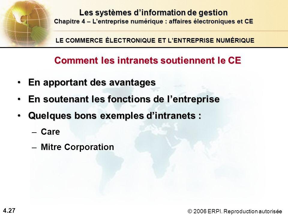 4.27 Les systèmes dinformation de gestion Chapitre 4 – Lentreprise numérique : affaires électroniques et CE © 2006 ERPI. Reproduction autorisée LE COM