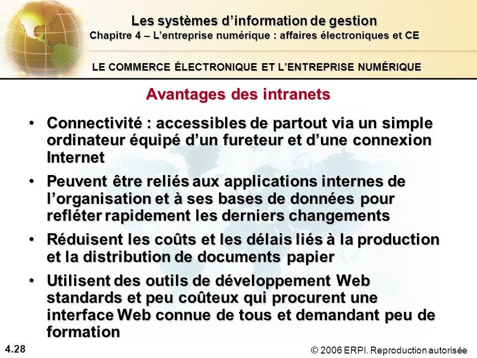 4.28 Les systèmes dinformation de gestion Chapitre 4 – Lentreprise numérique : affaires électroniques et CE © 2006 ERPI. Reproduction autorisée LE COM