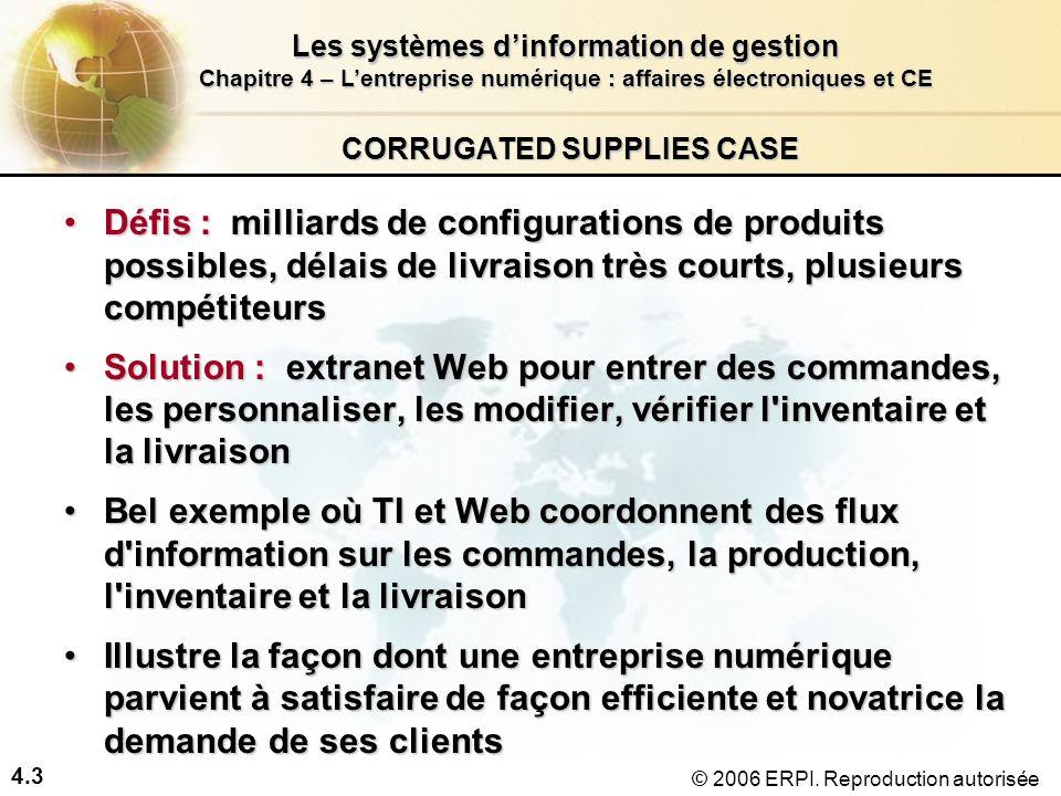 4.3 Les systèmes dinformation de gestion Chapitre 4 – Lentreprise numérique : affaires électroniques et CE © 2006 ERPI. Reproduction autorisée CORRUGA