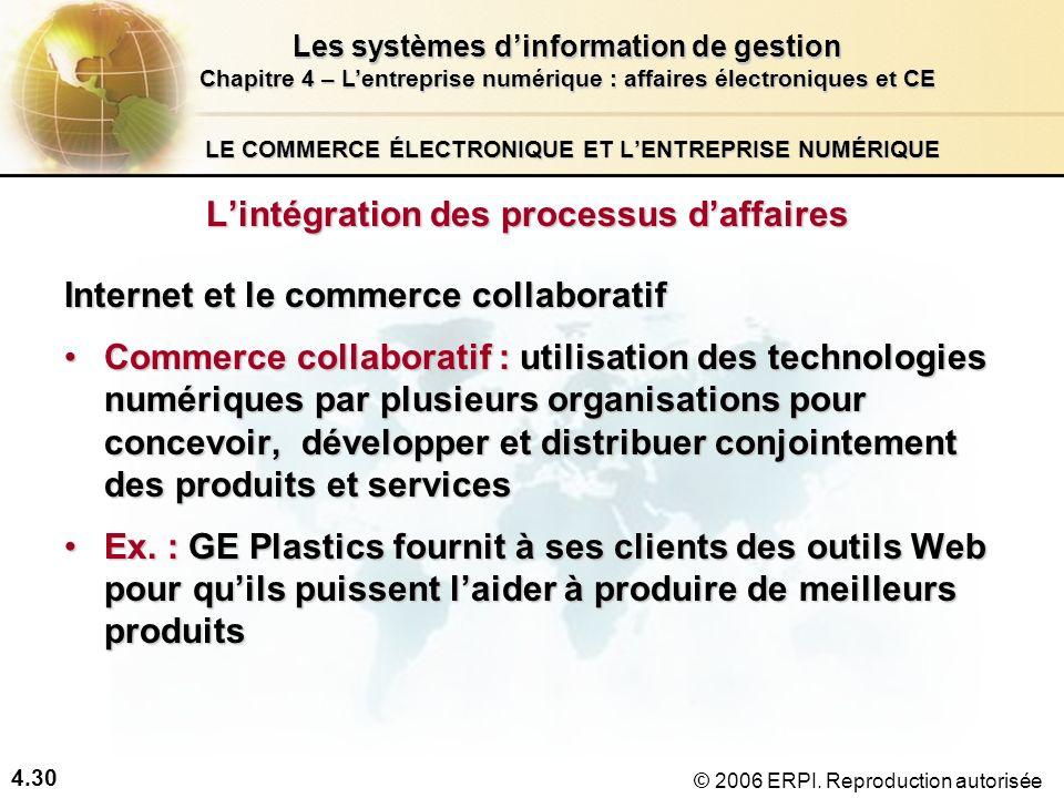 4.30 Les systèmes dinformation de gestion Chapitre 4 – Lentreprise numérique : affaires électroniques et CE © 2006 ERPI. Reproduction autorisée LE COM