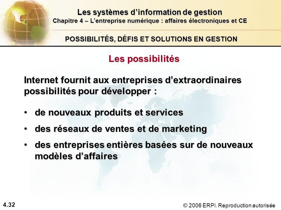 4.32 Les systèmes dinformation de gestion Chapitre 4 – Lentreprise numérique : affaires électroniques et CE © 2006 ERPI. Reproduction autorisée POSSIB