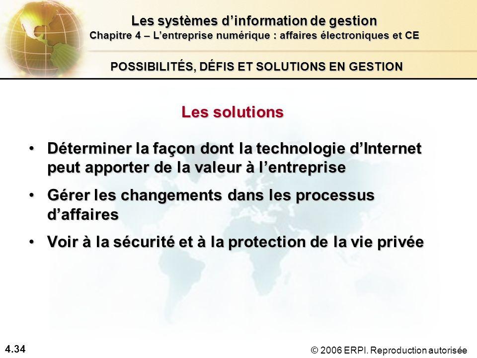 4.34 Les systèmes dinformation de gestion Chapitre 4 – Lentreprise numérique : affaires électroniques et CE © 2006 ERPI. Reproduction autorisée POSSIB