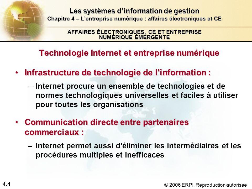 4.4 Les systèmes dinformation de gestion Chapitre 4 – Lentreprise numérique : affaires électroniques et CE © 2006 ERPI. Reproduction autorisée AFFAIRE