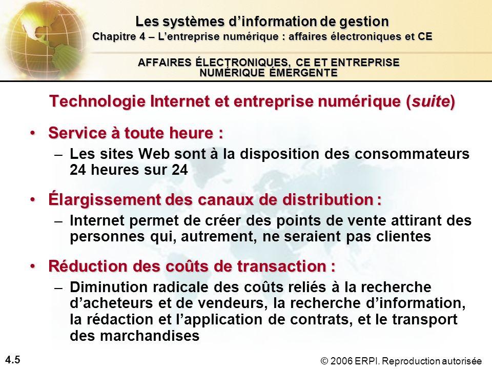 4.5 Les systèmes dinformation de gestion Chapitre 4 – Lentreprise numérique : affaires électroniques et CE © 2006 ERPI. Reproduction autorisée AFFAIRE